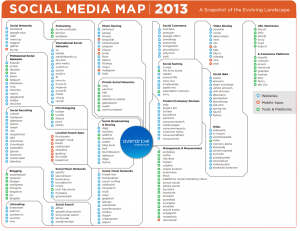 Infographic Social Media Map 2013