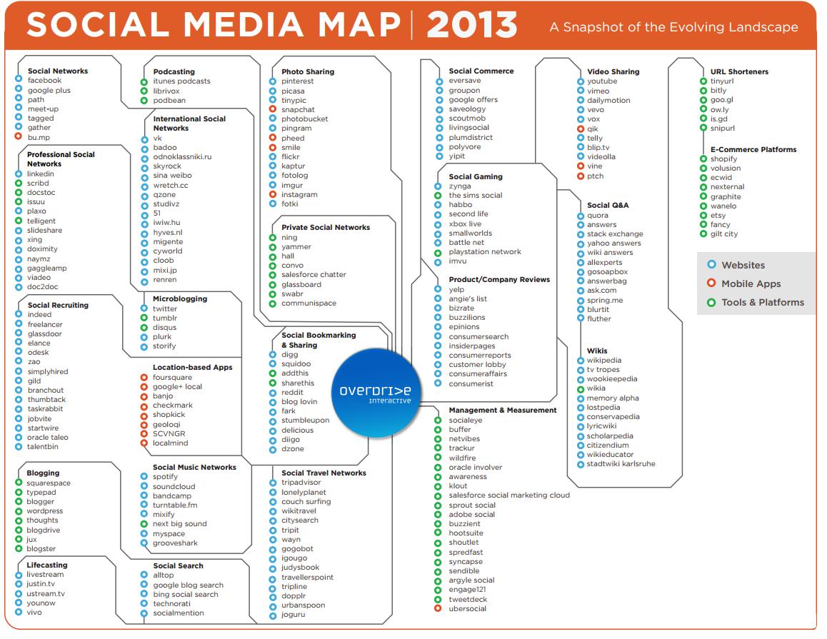 social media plan van aanpak voorbeeld .dezentje.  Part 2 social media plan van aanpak voorbeeld