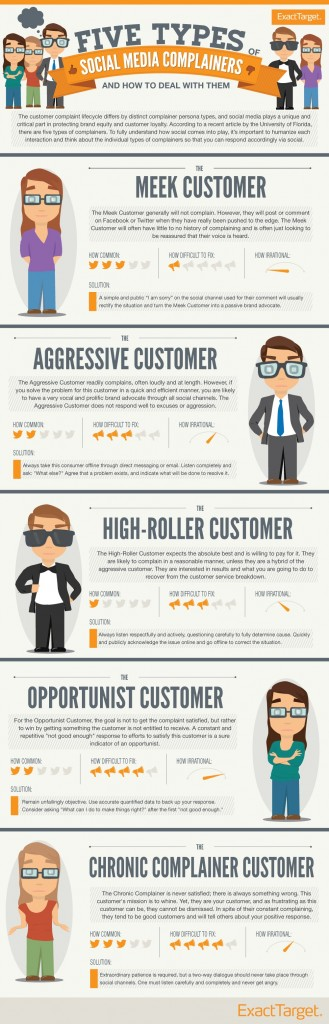 Infographic 5 social media complainers